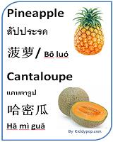 fruit for pdf